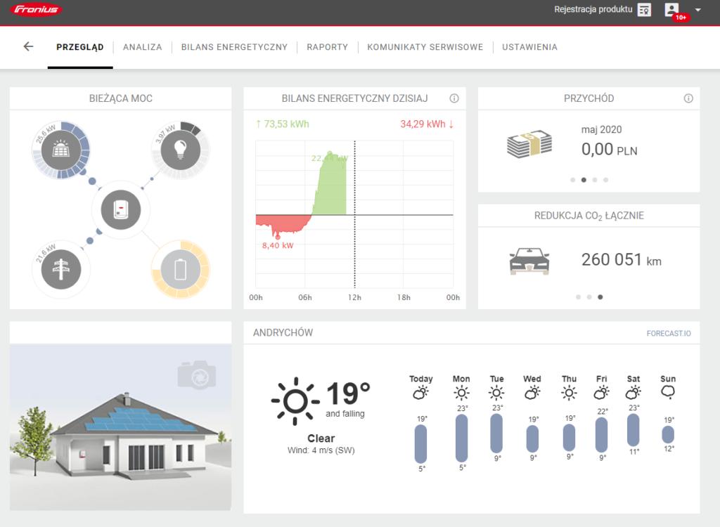 Wygląd monitoringu instalacji na platformie Fronius Solar Web